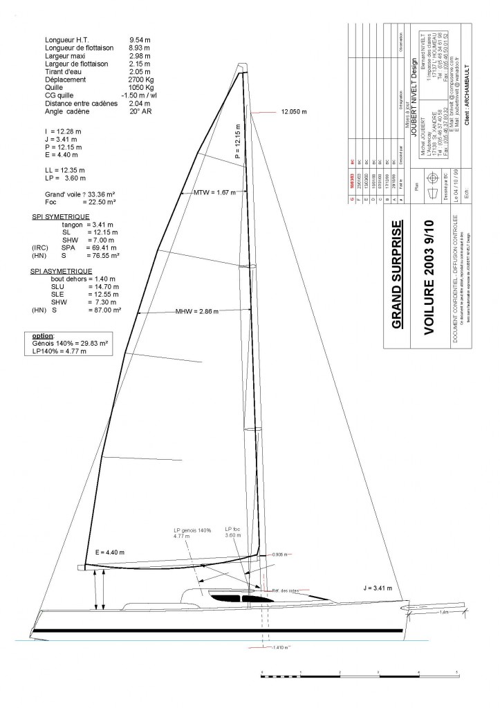 "Sail plan of my sail boat ""Samba"" an Archambault Grand Surprise"