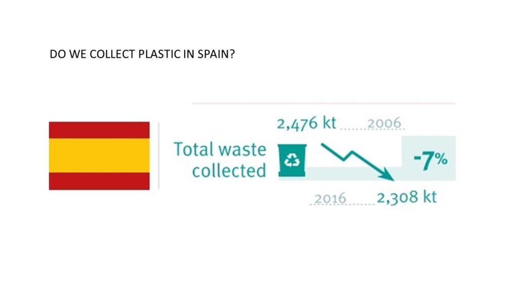 Exploring plastic commitment in Barcelona
