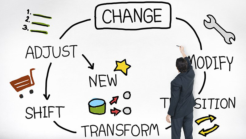 Change management Gamified Introduction of New Software